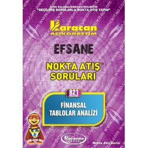 821 - Karacan Yayınları Nokta Atış Soruları - FİNANSAL TABLOLAR ANALİZİ